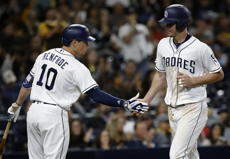 Wil Myers, Hunter Renfroe