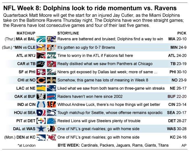 NFL PICKS WK 8