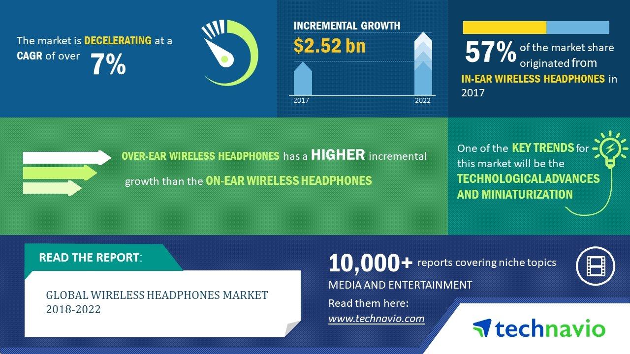 wireless penetration 2018