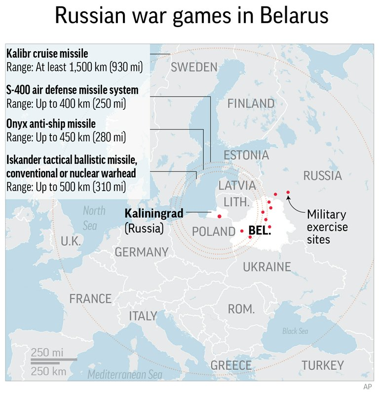 RUSSIA WAR GAMES