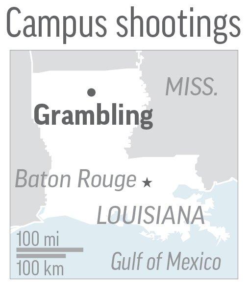 GRAMBLING SHOOTINGS