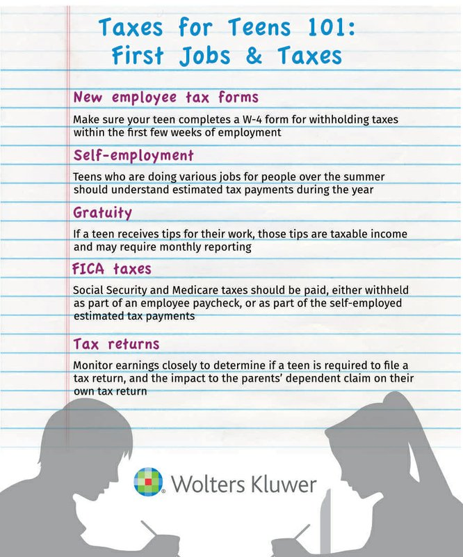 Working Teens Take Note: With First Income from a Summer Job Also Comes Tax Issues