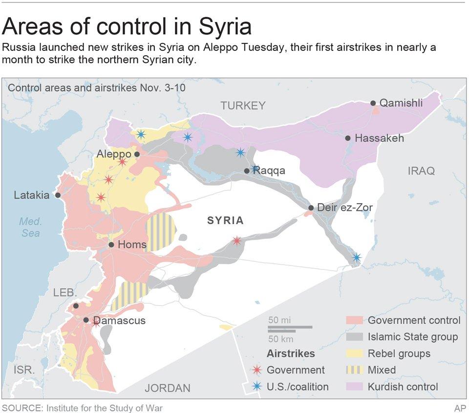 SYRIA CONTROL