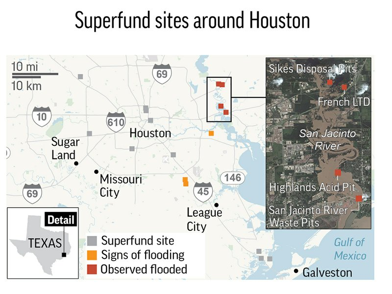 HARVEY SUPERFUND SITES 3