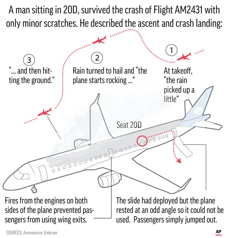 MEXICO AIRLINE ACCIDENT
