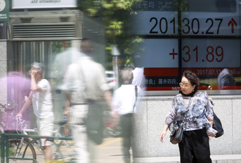 Global shares edge higher following rally on Wall Street