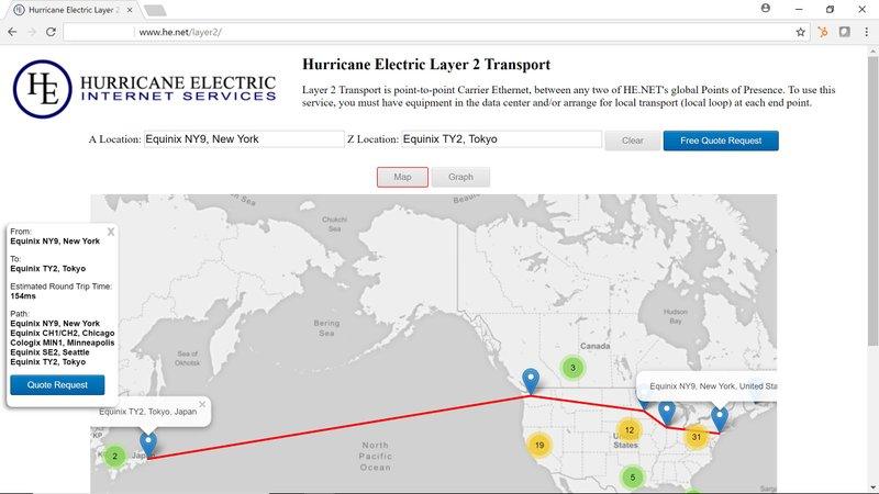 Hurricane Electric Announces Layer 2 Latency Network Tool