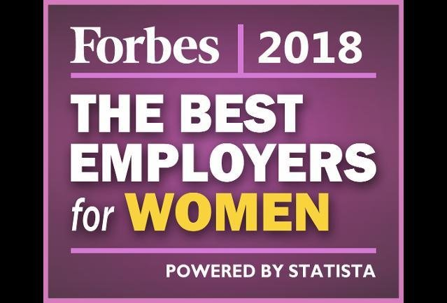 Pitney Bowes Named to Forbes Magazine List of America's Best Employers for Women 2018