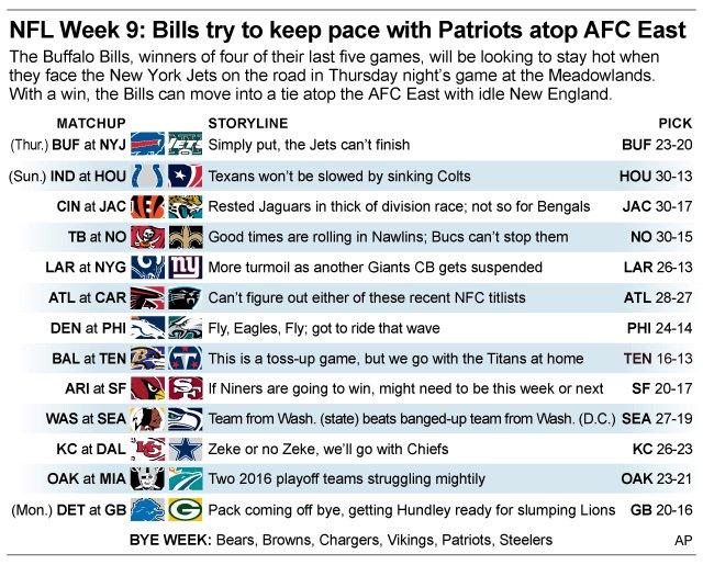 NFL PICKS WK 9
