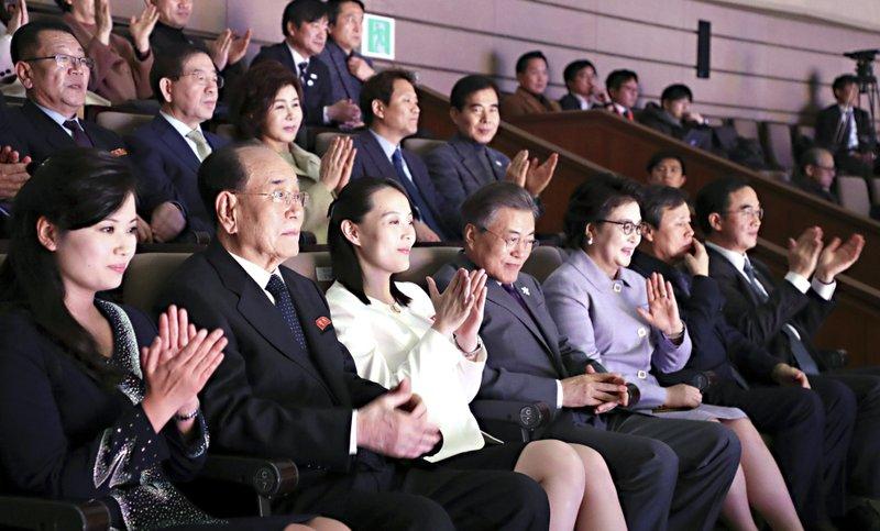 Moon Jae-in, Kim Yo Jong, Hyon Song Wol, Kim Yong Nam