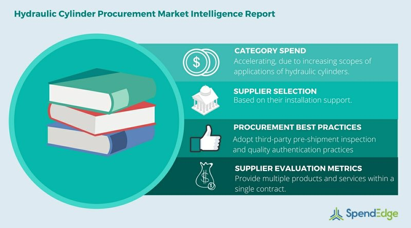 Hydraulic Cylinder Procurement Report: Supply Market Intelligence and Cost Analysis Insights Now Available From SpendEdge