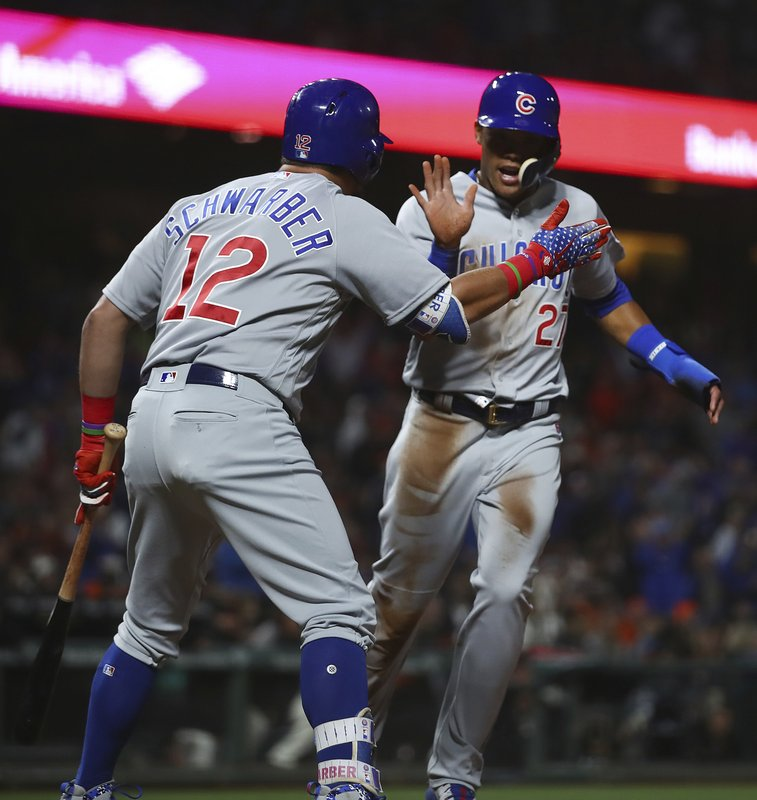 Addison Russell, Kyle Schwarber