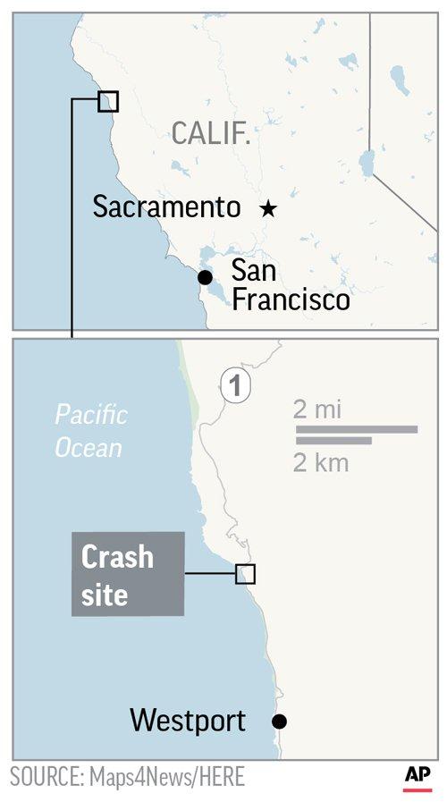 CALIF VEHICLE ACCIDENT
