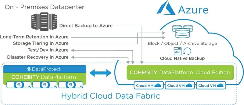 Cohesity Delivers Web-Scale Simplicity for Secondary Data With Microsoft Azure