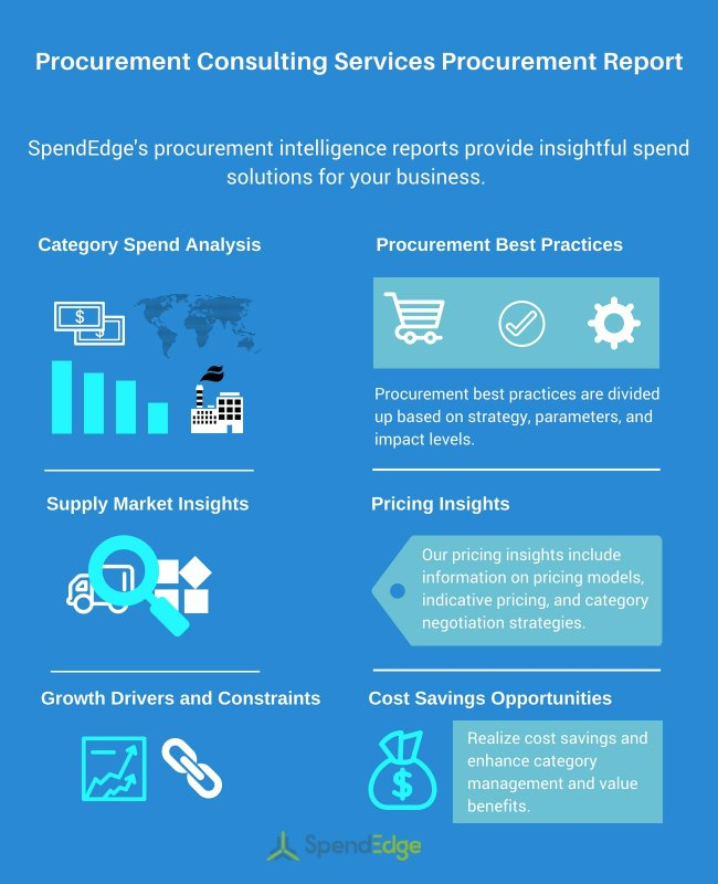 Procurement Consulting Services Procurement Report – Cost-benefit Analysis by SpendEdge