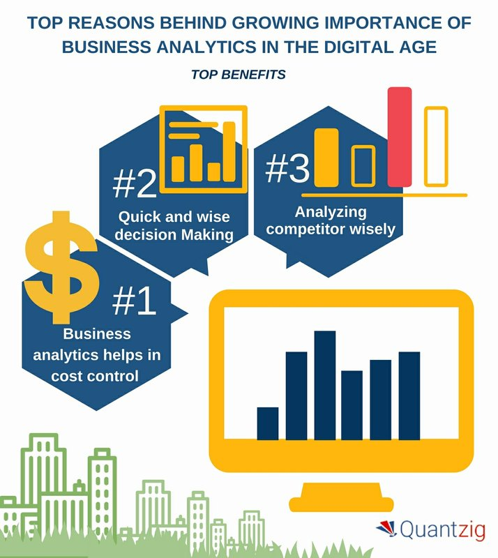 Key Benefits of Business Analytics in the Business World| Quantzig