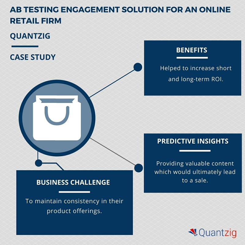 Quantzig's AB Testing Engagement Helped Increase ROI for an Online Retailer - Request a Proposal Now!