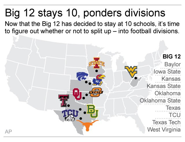 Staying at 10, Big 12 now has to decide divisions _ or not on map of kansas by regions, map of kansas towns and cities, map of hawaii, map arkansas oklahoma, map of kansas and missouri, map of kansas state, map of kansas nebraska, kansas oklahoma to tulsa oklahoma, map of kansas indian reservations, map of kansas lenexa, map of south dakota, map nebraska oklahoma,