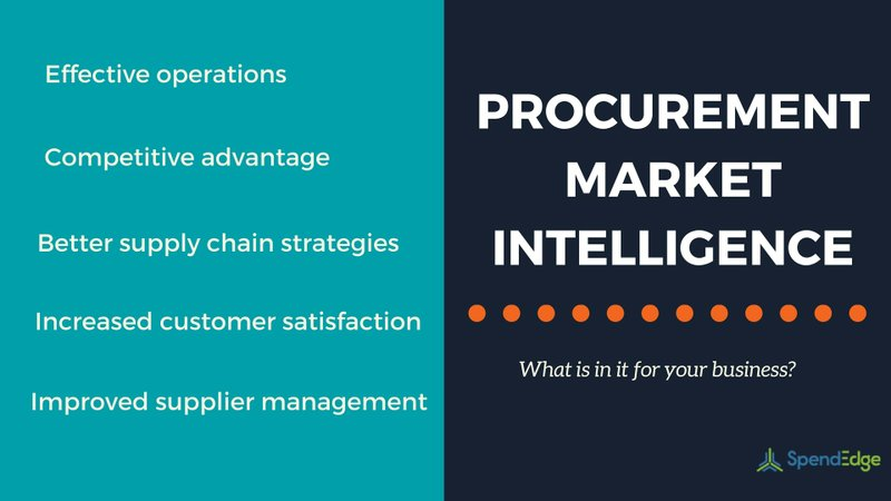 Procurement Market Intelligence: How Can It Benefit Your Business - SpendEdge