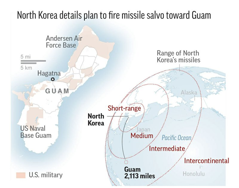 NORTH KOREA GUAM