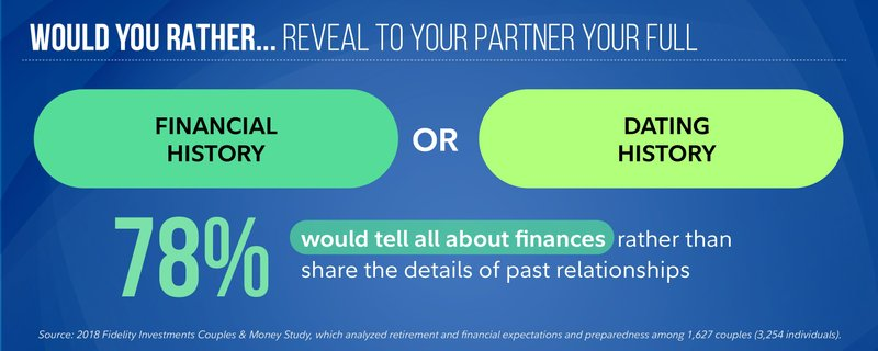 d9a232ca9  Til Debt Do Us Part  Nearly Half of Couples Concerned about Debt Also Name  Money as ...