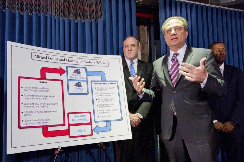 7540cade8 Corruption case casts harsh light on NYPD handgun permits