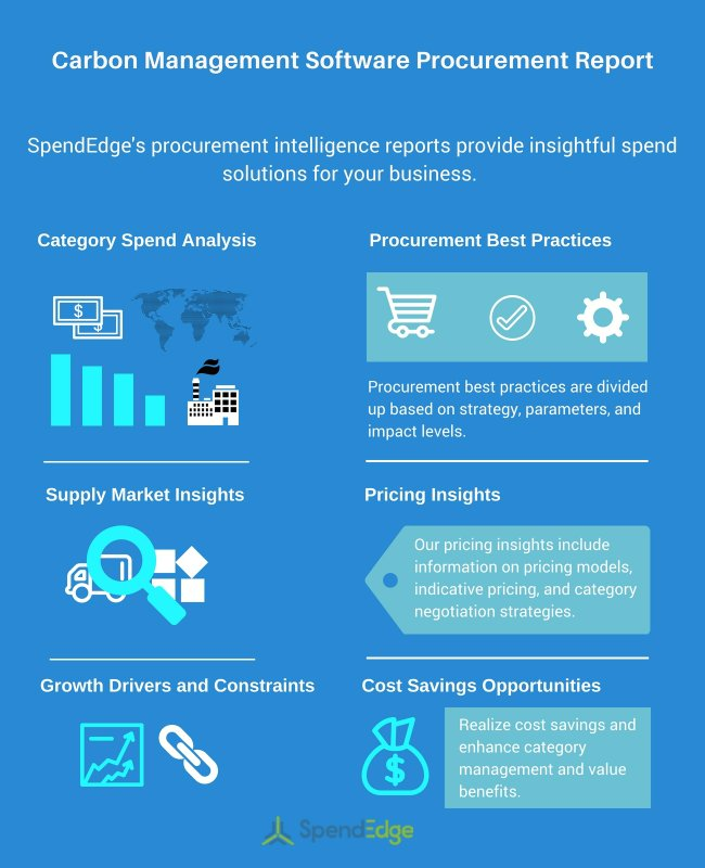 Carbon Management Software Procurement Report – Strategic Insights by SpendEdge