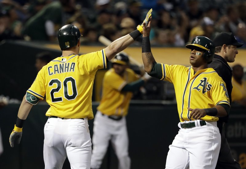 Khris Davis, Mark Canha