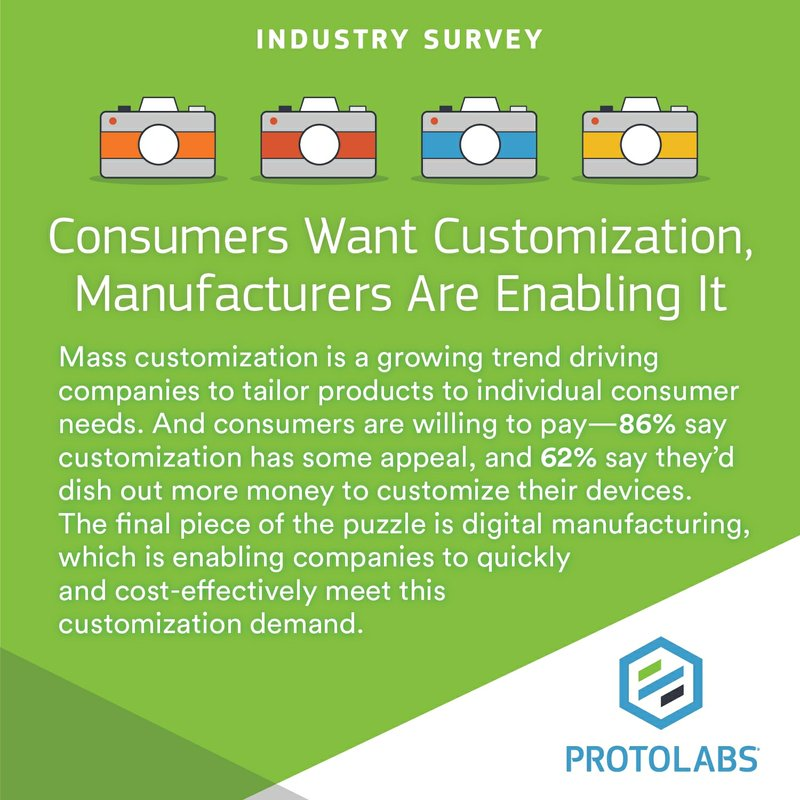 Consumers to U.S. Product Developers: Make It Just for Me, ASAP