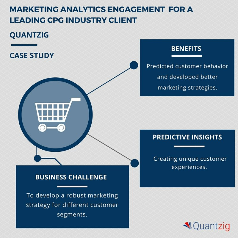 Marketing AnalyticsEngagement for a CPG Industry Client Helped Create Unique Customer Experiences | Quantzig