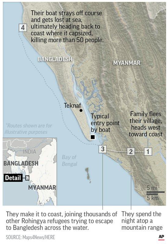 MYANMAR CROSSING