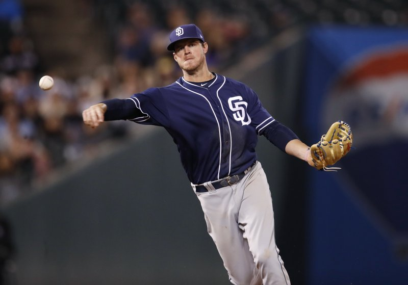 Wil Myers, wil myers