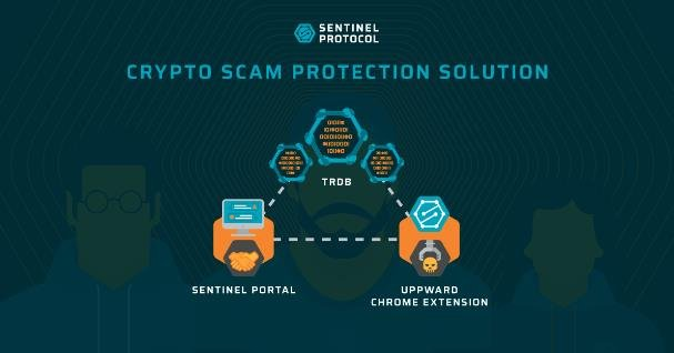 Blockchain Security Company Sentinel Protocol Launches Crypto Scam Protection Solution