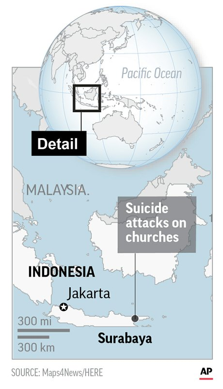INDO SUICIDE ATTACKS