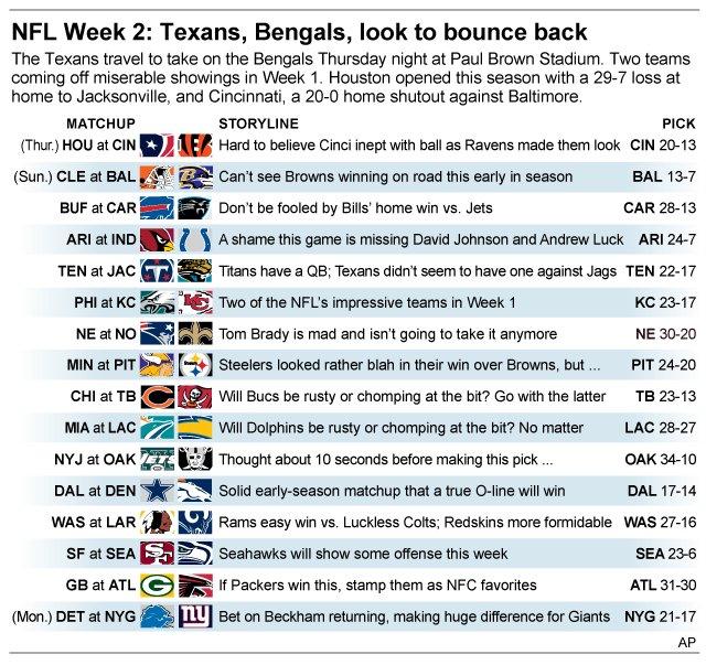NFL PICKS WK 2
