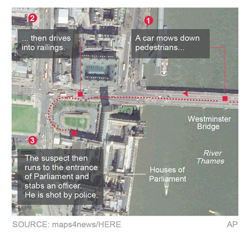 UK PARLIAMENT ATTACK