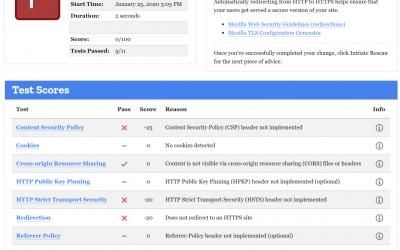 Securing a web (site/app/api)