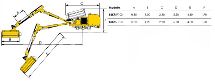 BSKF5F120