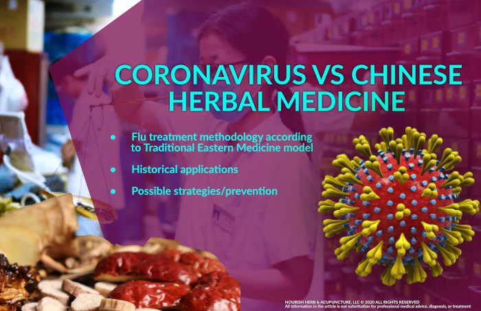 coronavirus treatment with chinese herbs