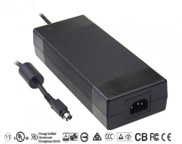 GST220A20-R7B