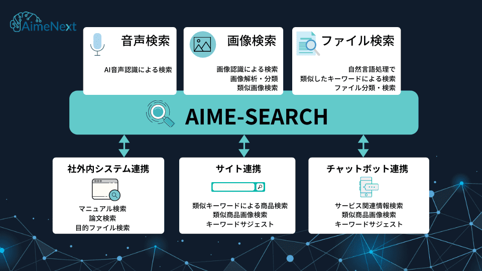 AIME Search (1).png