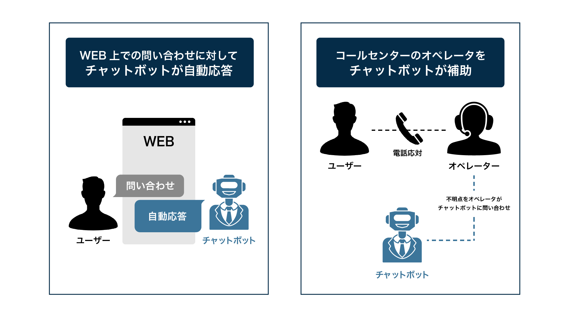 services-チャットボット.png