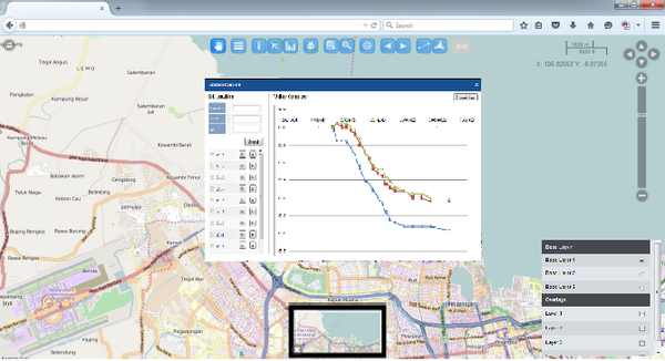 Webgis for geotechnical monitoring application
