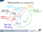 Life Cycle Cost Approach