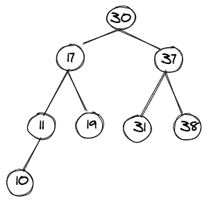 Binary Trees This is a brief refresher on binary trees. If you're familiar already, move onto the third screen (https://algodaily.com/lessons/how-do-we-get-a-balanced-binary-tree/balanced-bst). A binar...