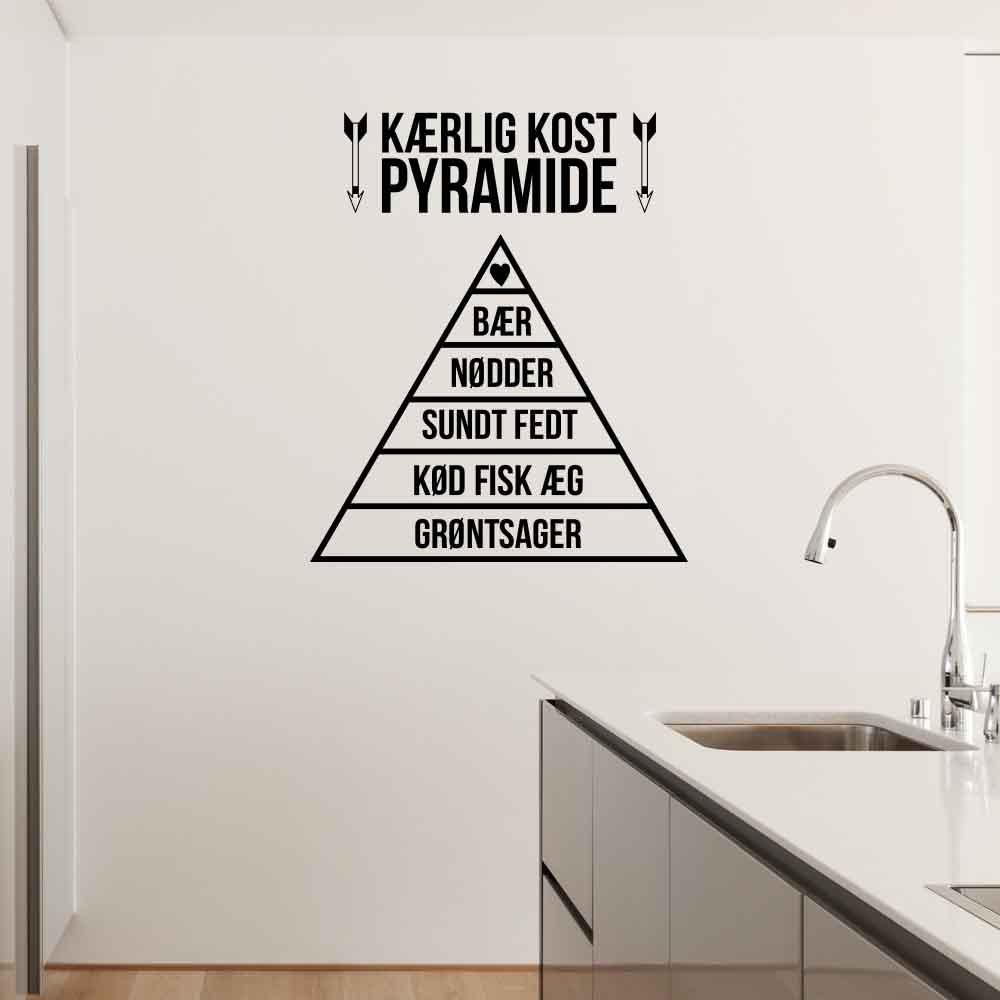 Kærlig kost pyramide (Karolina Kærsner)