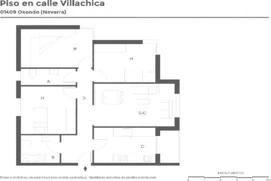Calle VILLACHICA, Okondo
