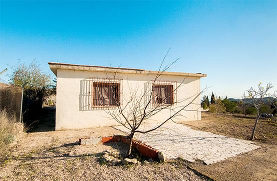 Terreno en San Vicente del Raspeig, Alicante