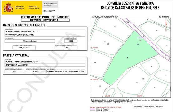 Partida PARTIDA DE ARRABAL 12-17 y 19 12-17-19 0 0, Crevillent, Alicante