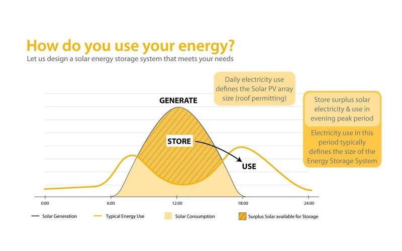 1765951 0 - Solar Battery